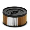 Kärcher Nano-beschichteter Patronenfilter WD 4.000-WD 5.9999